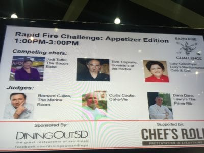 Food Challenge Board of chefs