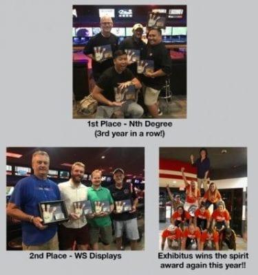 EDPA Summer Atlanta bowling