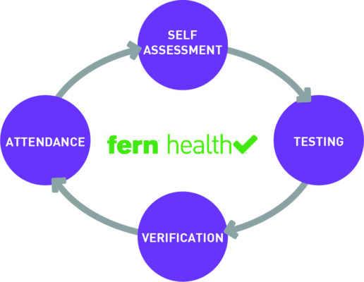 HealthCheck_diagram